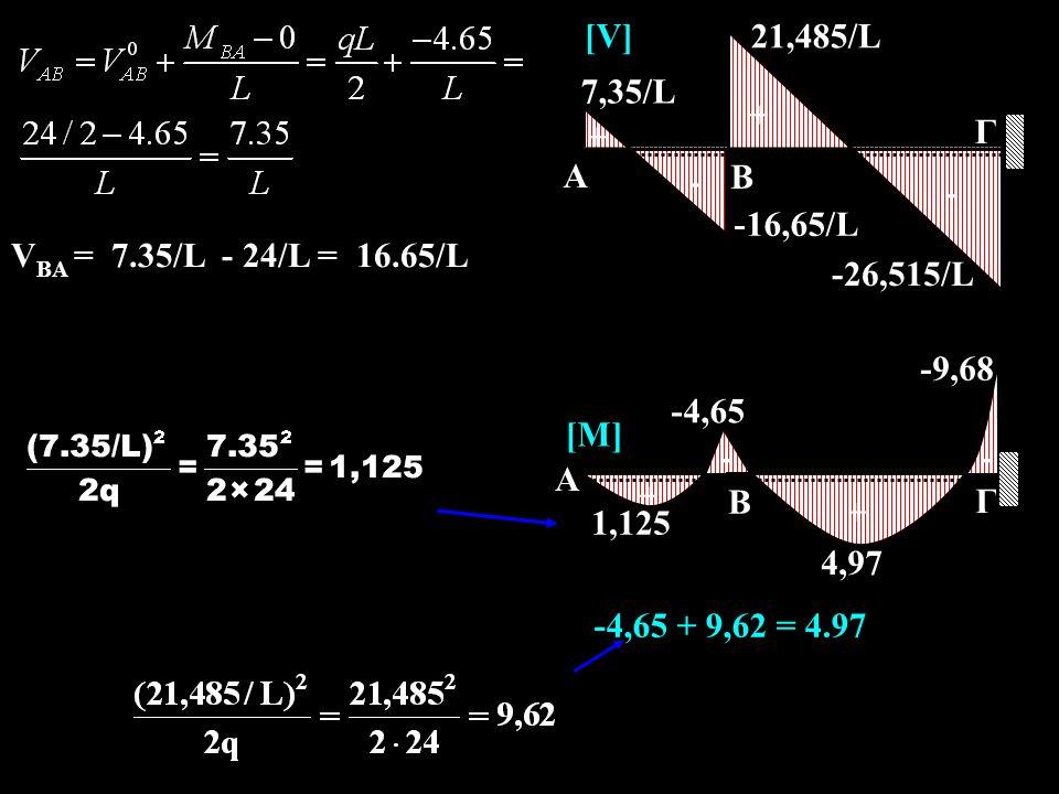 A Β. Γ. -26,515/L. 7,35/L. -16,65/L. 21,485/L. + - [V] VBΑ = 7.35/L - 24/L = 16.65/L. A.